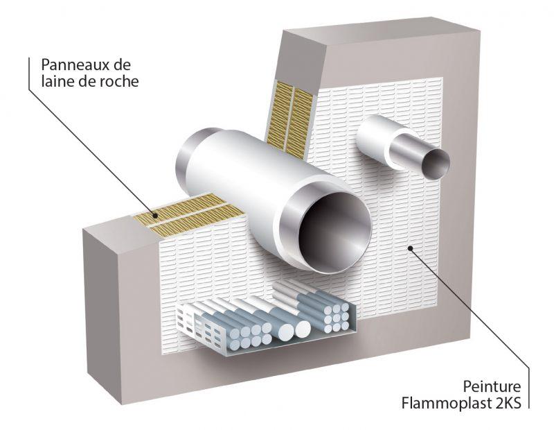 PlaquetteBelfor_ProtecIncendie_Edition2019web-5